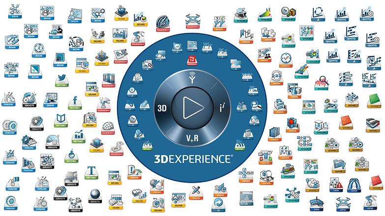 3dexperience platforma_velika slika.png