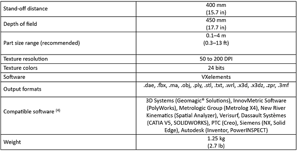 Specifikacija_Go!SCAN SPARK_2.png