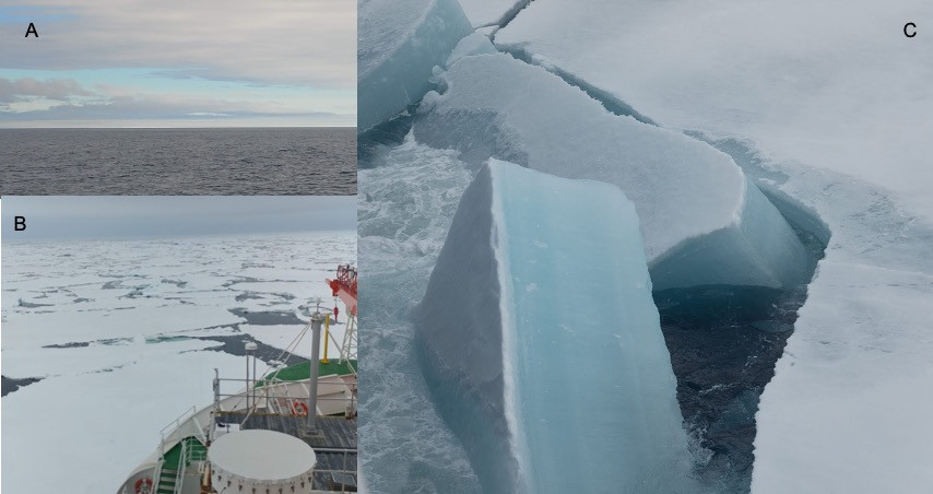 Three photographs of sea ice. Photograph A shows the seascape, with roughly half of the picture taken up by a grey and waveless ocean and the other half by a light blue sky mostly covered by white clouds. Photograph B shows the view from aboard a research vessel, looking down to the sea surface, which is covered in cracked ice. Photograph C is a close-up view of a thick white-blue ice sheet breaking.