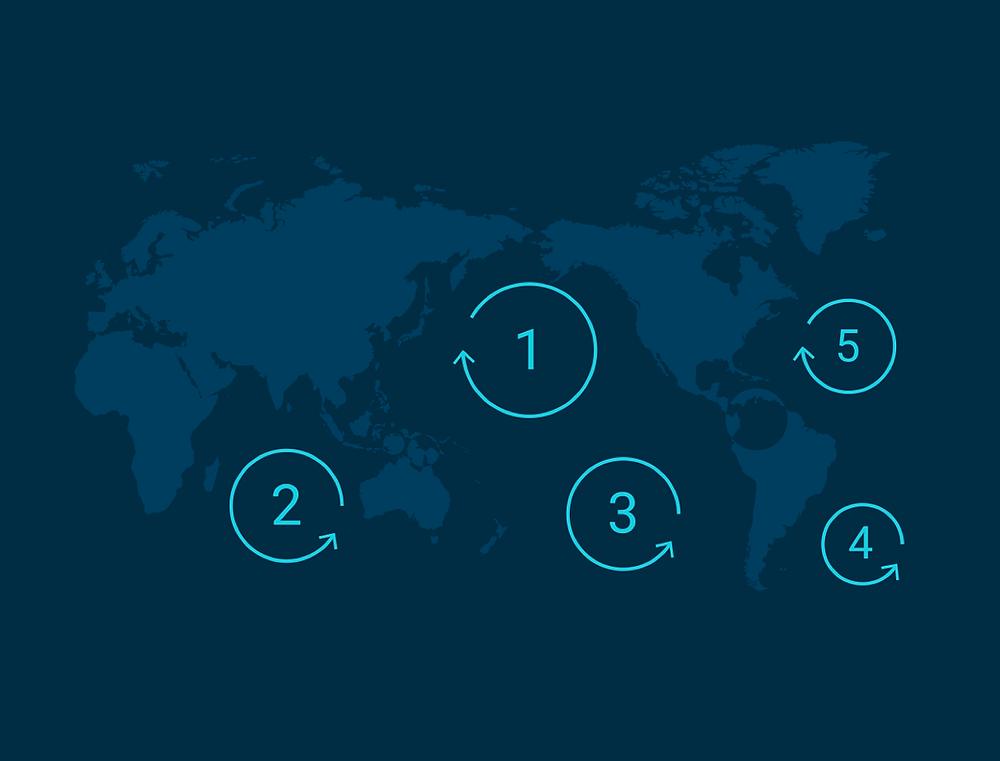 A imagem mostra a localização dos cinco principais giros oceânicos.