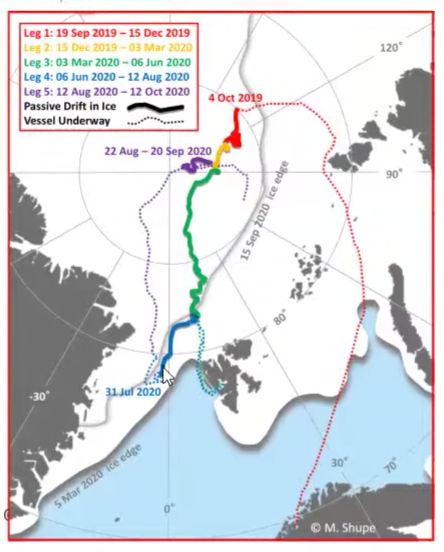 Map of the Arctic Circle indicating in colored lines each leg of the journey.