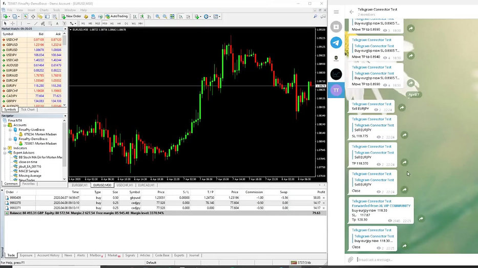 Telegramconnector - TELEGRAM SIGNALS TO MetaTrader 4