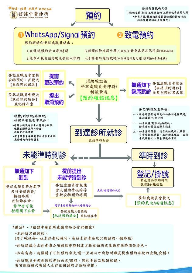 Flow_Chart_v3_print_edited.jpg