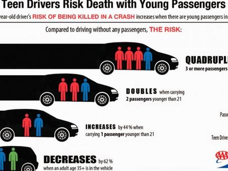 Colorado - Graduated Drivers License Laws (GDL)