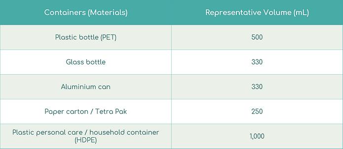 Table - Representative - Eng.png