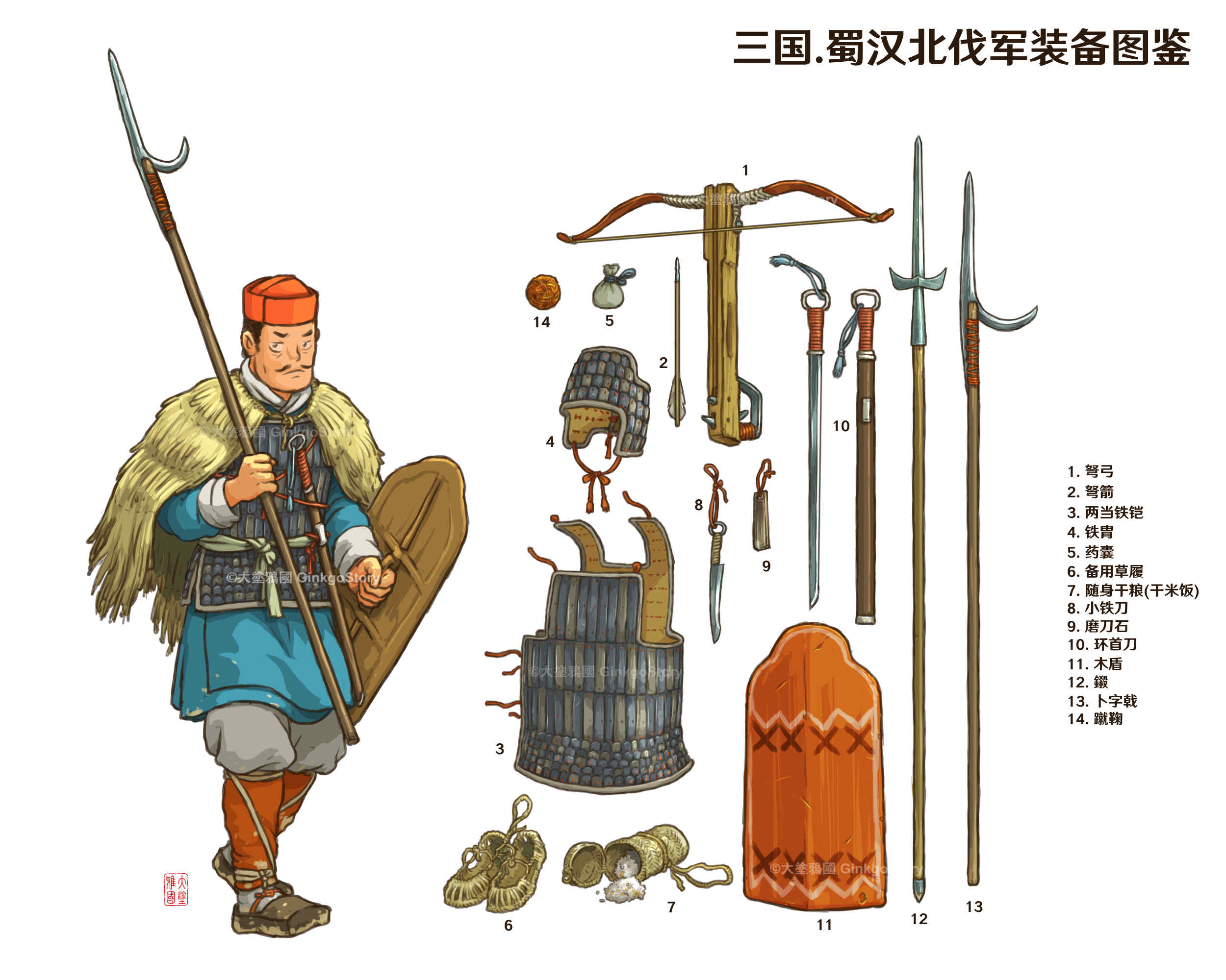 Three Kingdoms: Shu Han Infantryman