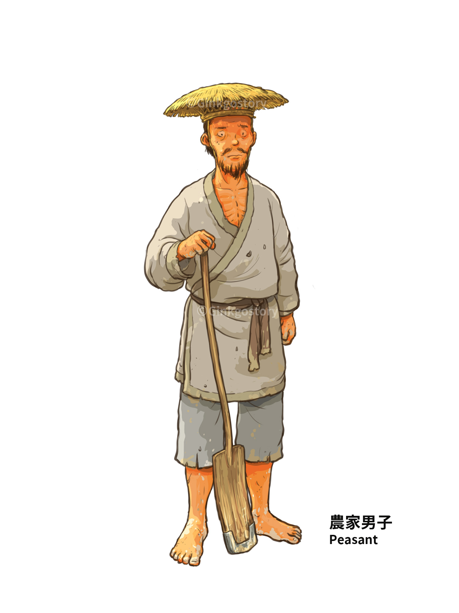 Three Kingdoms: Male Peasant