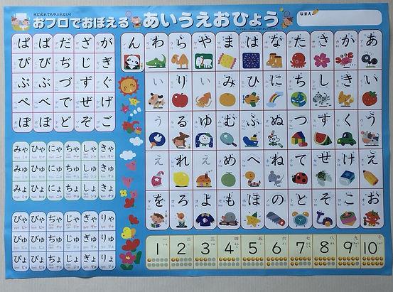 日語密集課程
