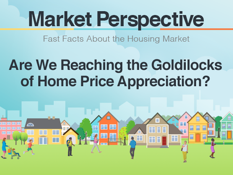 Are We Reaching the Goldilocks of Home Price Appreciation? [INFOGRAPHIC]