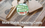 More Stable Housing Costs