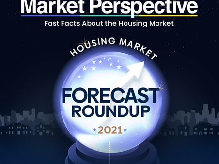 Housing Marketing Forecast Roundup