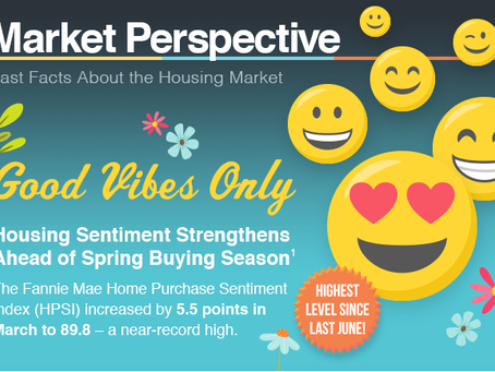 Good Vibes Only - Housing Sentiment Strengthens Ahead of Spring Buying Season [INFOGRAPHIC]