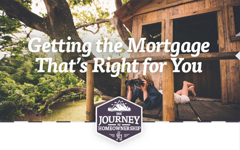 Getting the Mortgage That's Right for You