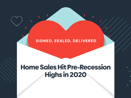 Home Sales Hit Pre-Recession Highs in 2020