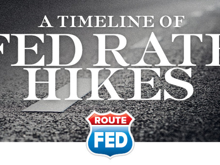 A Timeline of Fed Rate Hikes