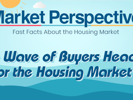 Is a Wave of Buyers Headed for the Housing Market?