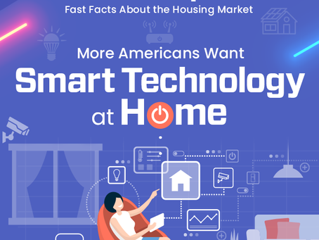 More Americans Want Smart Technology at Home