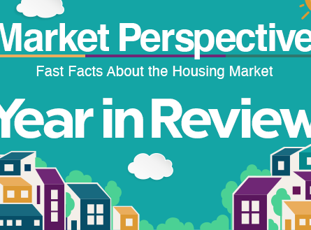 Housing's biggest moments in 2019 [INFOGRAPHIC]