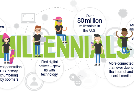 4 Strategies You Need to Reach the Millennial Market