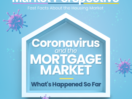 Coronavirus and the Mortgage Market: What's Happened So Far
