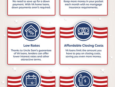 Quick Facts About VA Home Loans