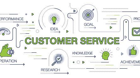 5 Principles for Delivering Exceptional Customer Service