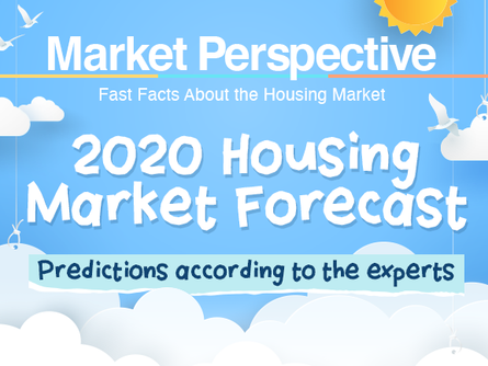 What are experts predicting for 2020? [INFOGRAPHIC]