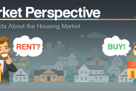 What's Keeping Renters From Buying?  [INFOGRAPHIC]