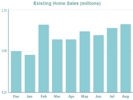 Home Sales Rise