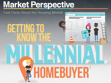 Getting to Know the Millennial Homebuyer  [INFOGRAPHIC]