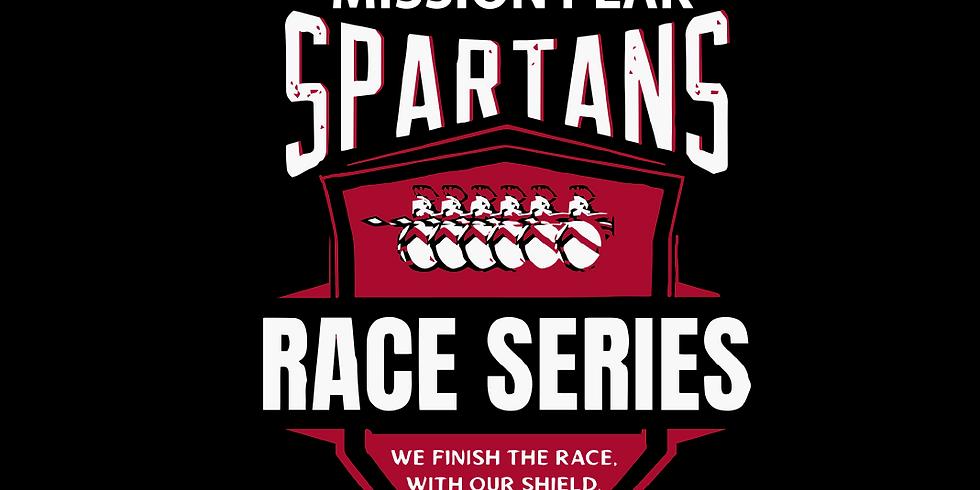 MPS Challenge Series Race 2