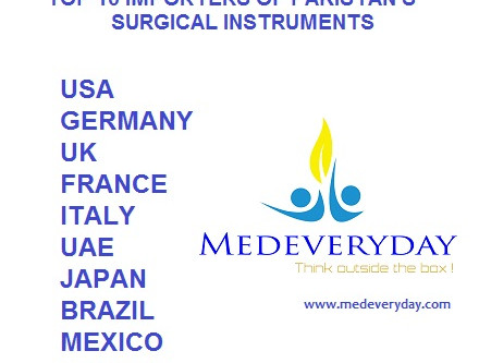 List of top ten importers of Pakistani surgical instruments
