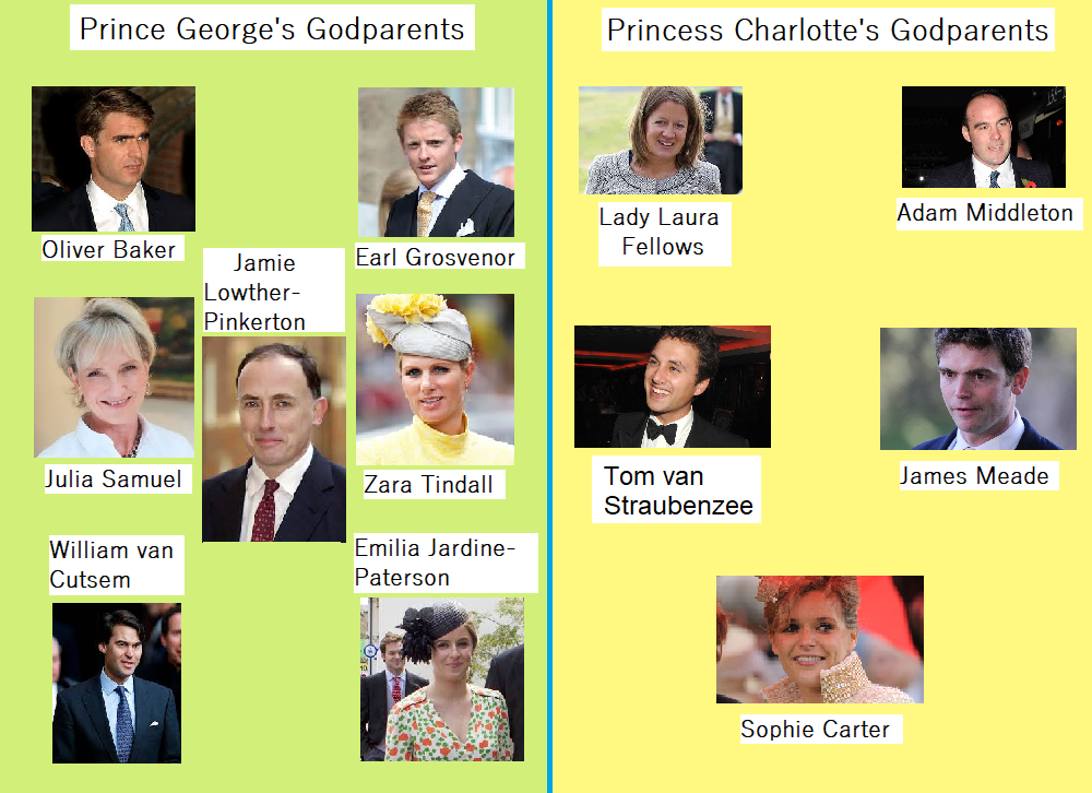 George and Charlotte's Godparents
