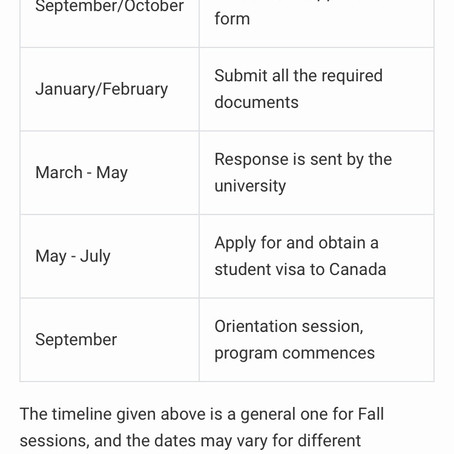 Response to International Student Information Request