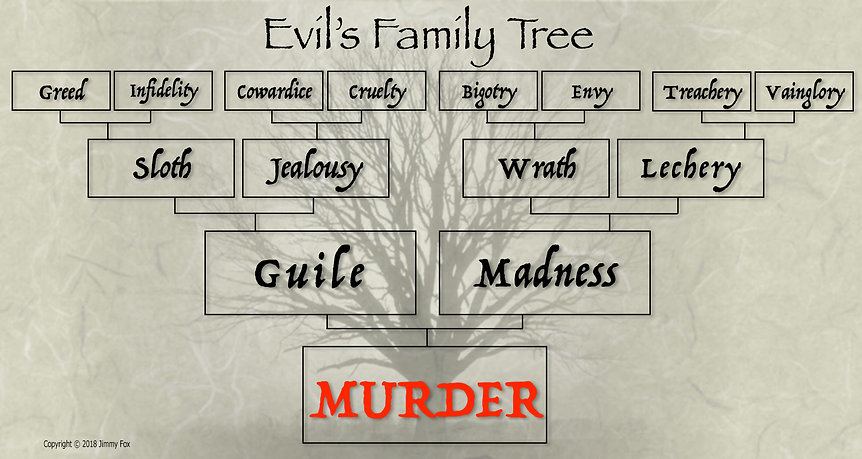 Evil Fam. Tree backgrd 2.jpg