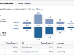 Die Facebook Reichweiten KPIs kurz erklärt!