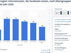 Social Media gewinnt an Bedeutung: Alter der Nutzergruppe steigt an