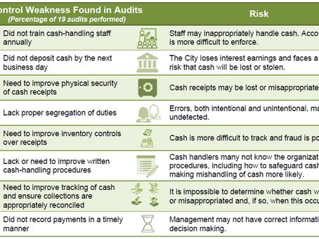 Cash-handling concerns
