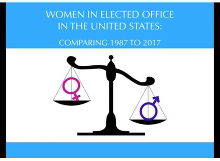 Women in Elected Office in the United States: Comparing 1987 to 2017
