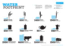 Waterfootprint-esp-web.jpg