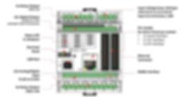 PLC CONTROLLINO Overview