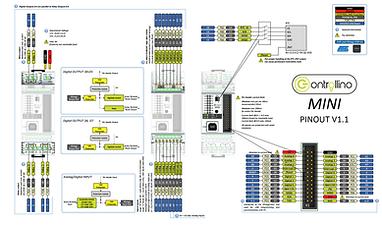 Pinout-Table for PLC CONTROLLINO MINI