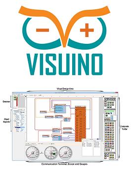 VISUINO Logo