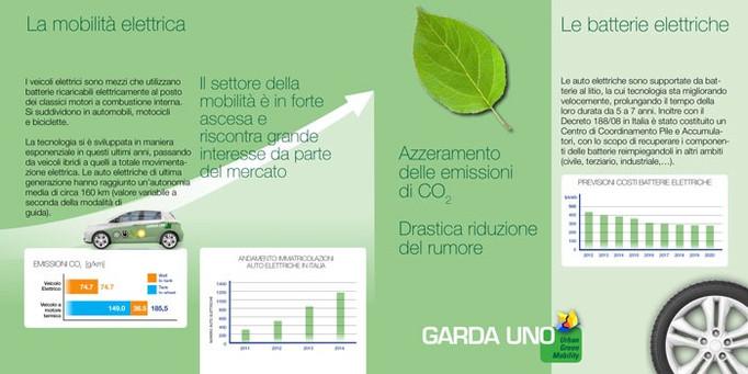 green-mobility.jpg 2015-10-25-10:17:40