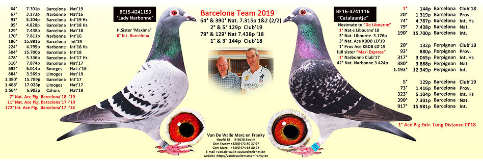Barcelona Team 2019