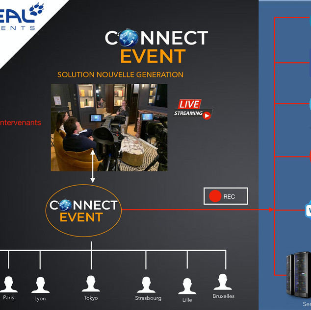 Connect-Event
