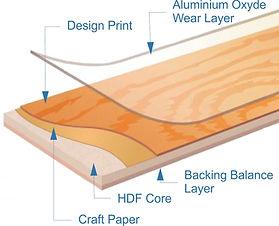 Laminate Flooring Diagram Labelled.jpg