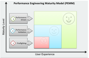 pemm_overview