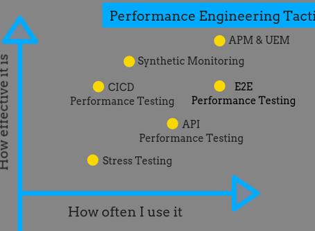 Effective performance-engineering tactics