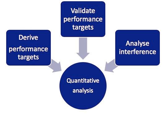 quant Analysis